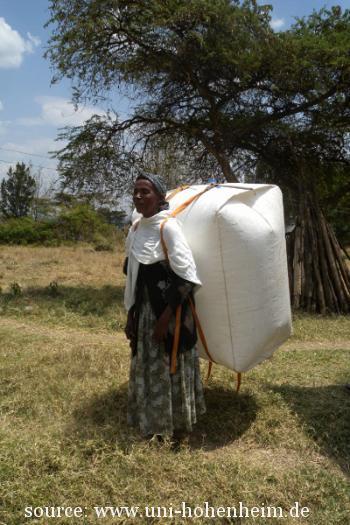 Biogasrucksack für Kleinbauern in Äthiopien