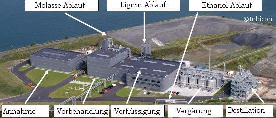 Biokraftstoff-Anlage für Cellulose-Ethanol von Inbicon