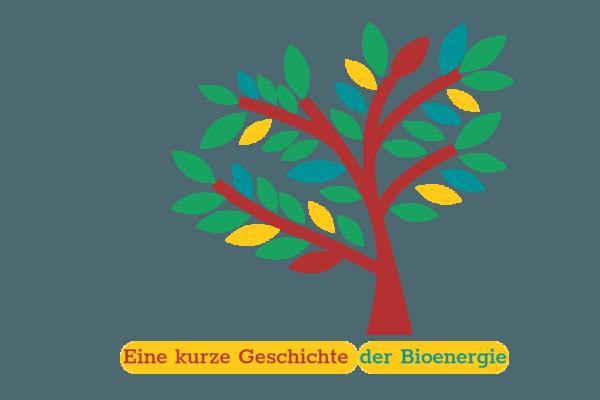 Eine kurze Geschichte der Bioenergie Bioökonomie